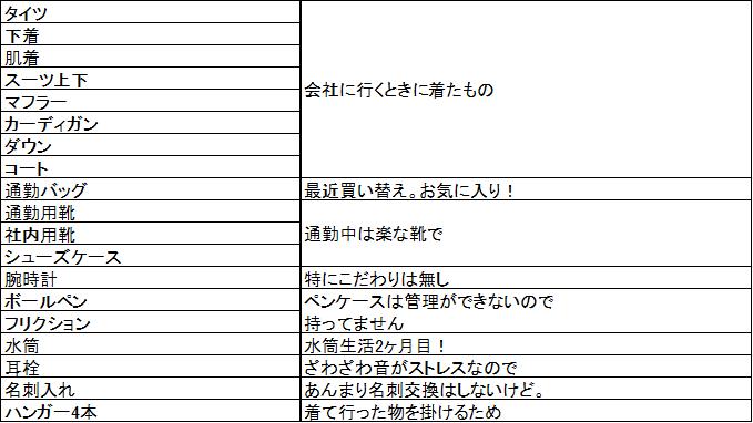 f:id:futaridejiyuu:20190112124334p:plain