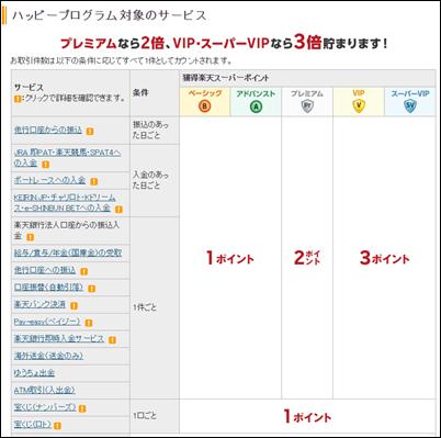 f:id:futarigurashi:20161111211647p:plain