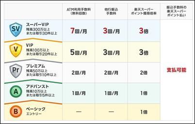 f:id:futarigurashi:20161111211705p:plain