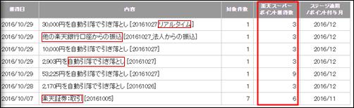 f:id:futarigurashi:20161111211720p:plain