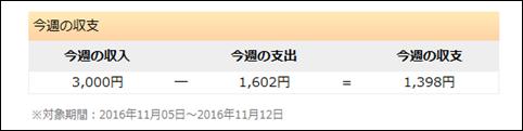 f:id:futarigurashi:20161113134554p:plain