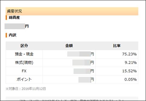 f:id:futarigurashi:20161113134605p:plain