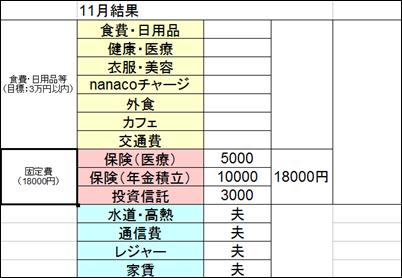 f:id:futarigurashi:20161113134950p:plain