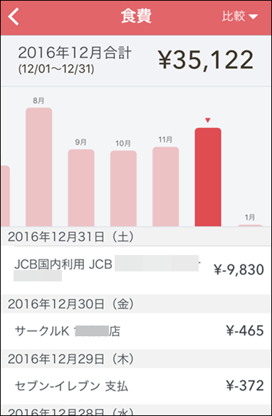 f:id:futarigurashi:20170104173420p:plain