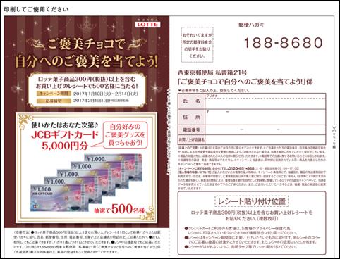 f:id:futarigurashi:20170123212518p:plain