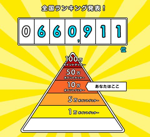 f:id:futarigurashi:20170125193934p:plain