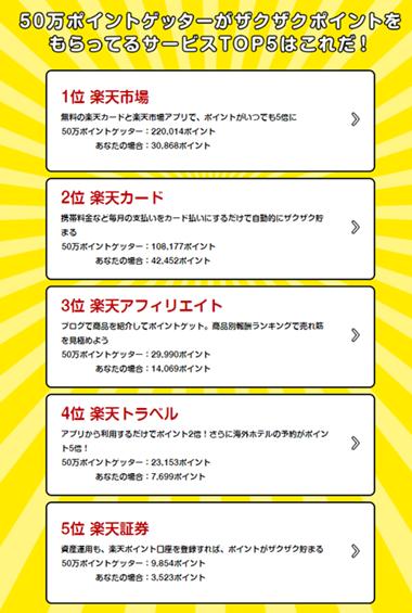 f:id:futarigurashi:20170125194022p:plain