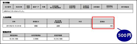 f:id:futarigurashi:20170215030511p:plain