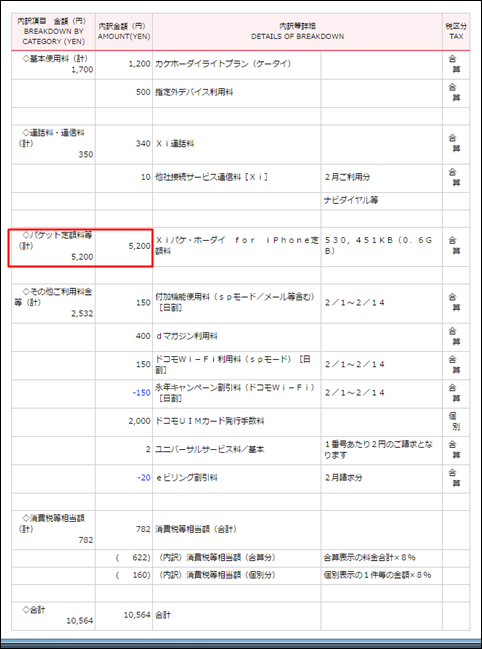 f:id:futarigurashi:20170217162549p:plain