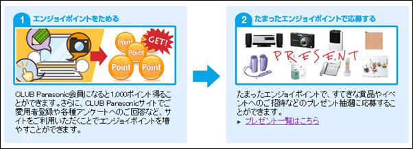 f:id:futarigurashi:20170610120347p:plain