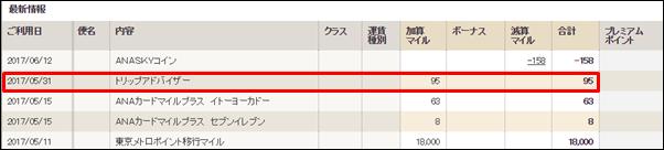 f:id:futarigurashi:20170625221911p:plain