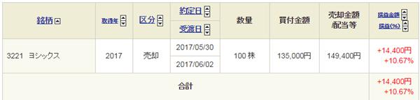 f:id:futarigurashi:20170628230613p:plain