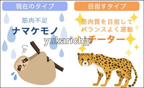 f:id:futarigurashi:20170630213854p:plain