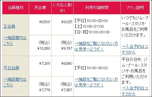 f:id:futarigurashi:20170708220357p:plain