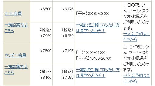 f:id:futarigurashi:20170708220537p:plain
