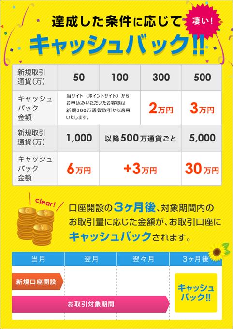 f:id:futarigurashi:20170715211625p:plain