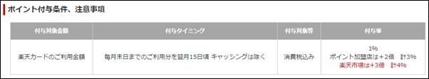 f:id:futarigurashi:20170728172711p:plain