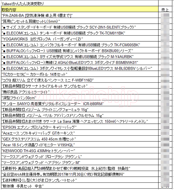 f:id:futarigurashi:20170808151304p:plain