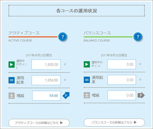 f:id:futarigurashi:20170924164145p:plain