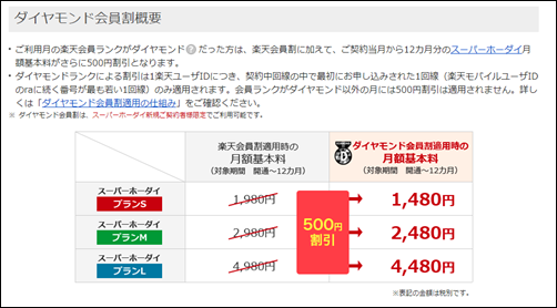 f:id:futarigurashi:20171108184334p:plain