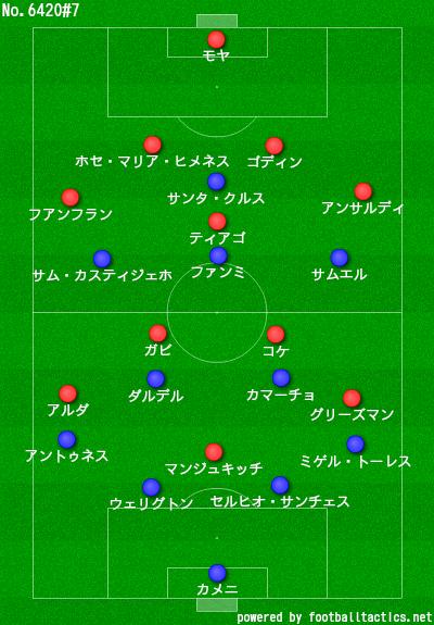 f:id:futbolman:20171024212706p:plain