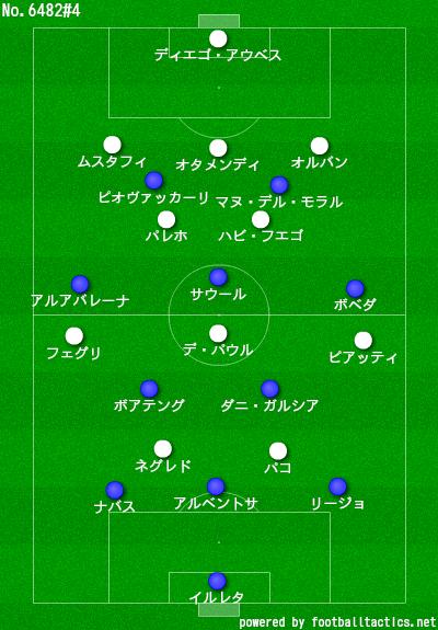 f:id:futbolman:20171024213314p:plain