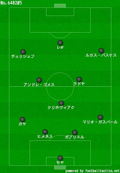 f:id:futbolman:20171024213408p:plain
