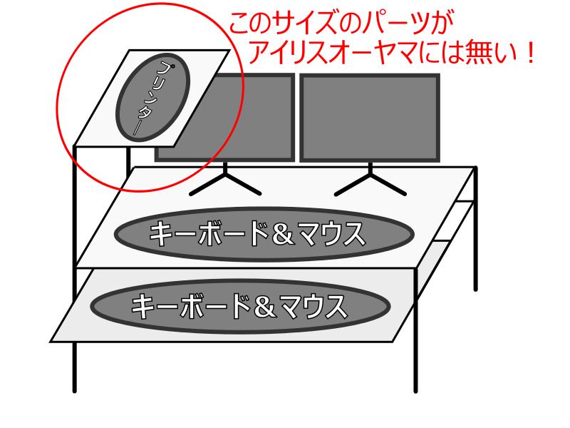 f:id:futo-c:20150805001625p:plain