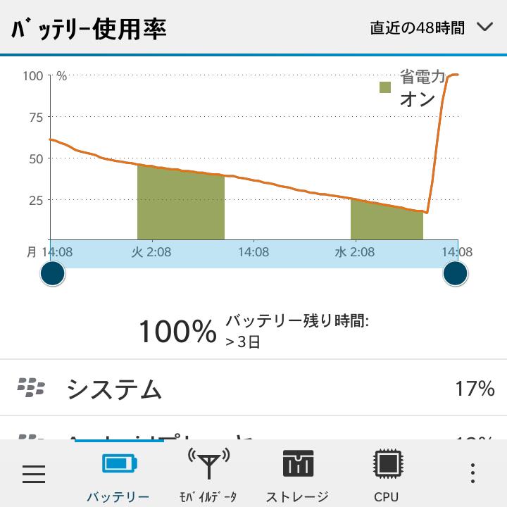 f:id:futo-c:20151003005155p:plain