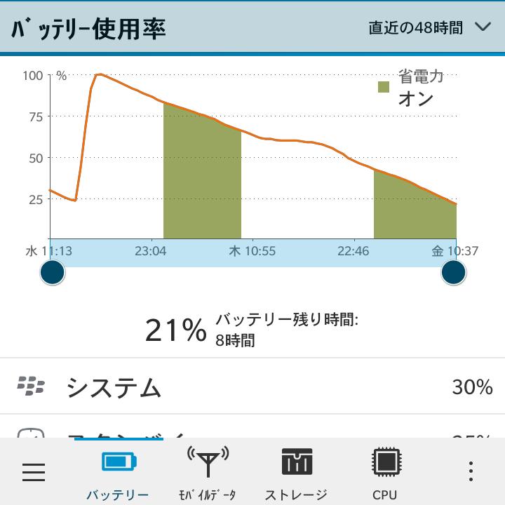 f:id:futo-c:20151015213701p:plain