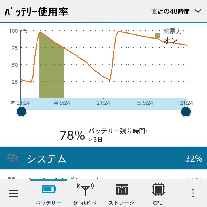 f:id:futo-c:20151017223530p:plain