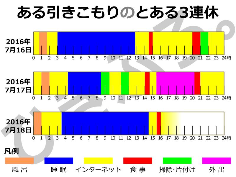 f:id:futo-c:20160718194758p:plain