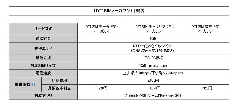 f:id:futo-c:20160802222204j:plain