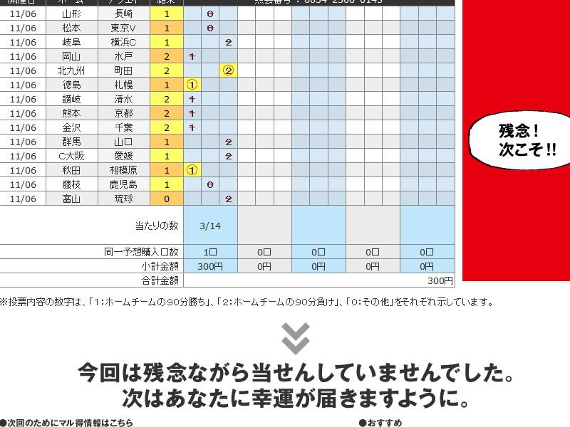 f:id:futo-c:20161107232723j:plain