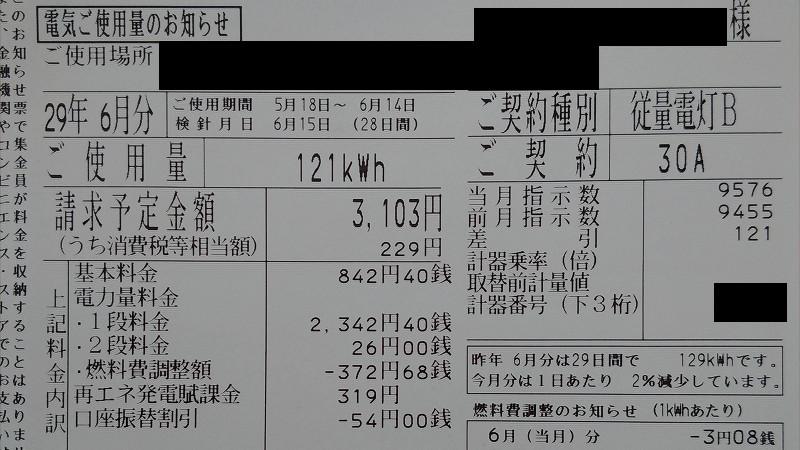 f:id:futo-c:20170616225237j:plain