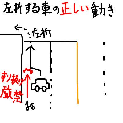f:id:futo-c:20170908223320p:plain