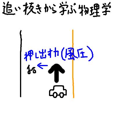 f:id:futo-c:20170908230000p:plain