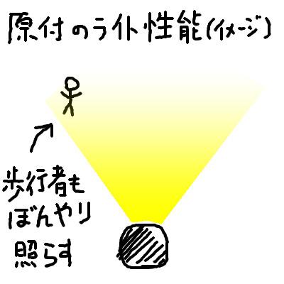 f:id:futo-c:20171007232353j:plain
