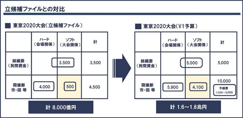 f:id:future-reading:20171212000412j:plain