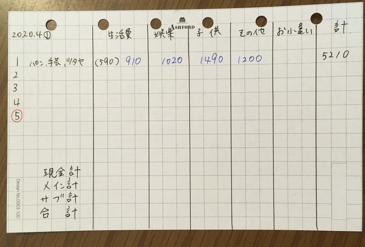 バレットジャーナルの家計簿
