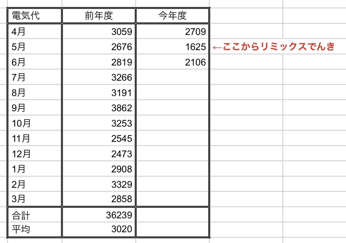 f:id:fuucya:20210617224224j:plain
