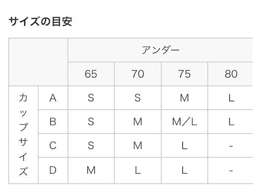 f:id:fuufu2:20170527214302j:image