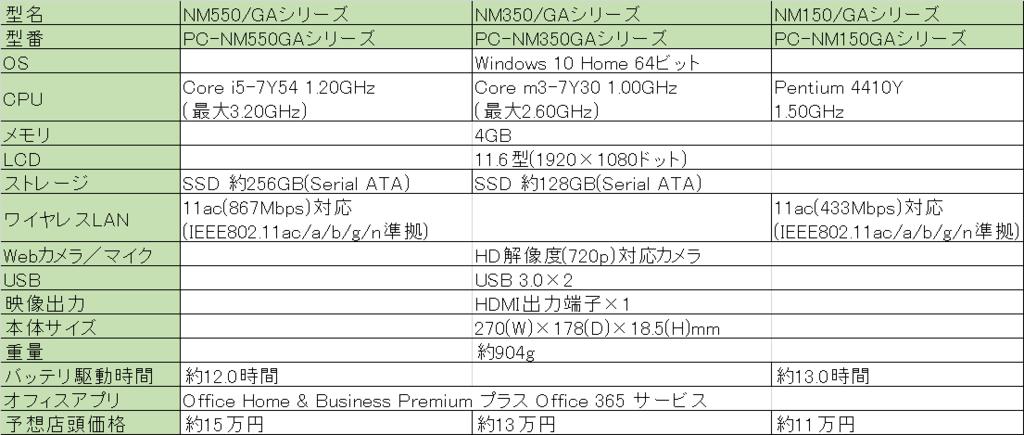 f:id:fuurainin2:20170325235716p:plain