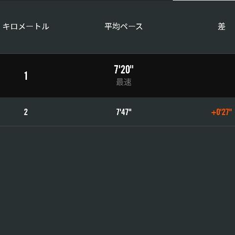 f:id:fuuta09neko:20180606191036p:plain