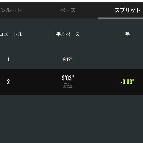 f:id:fuuta09neko:20180612195205p:plain