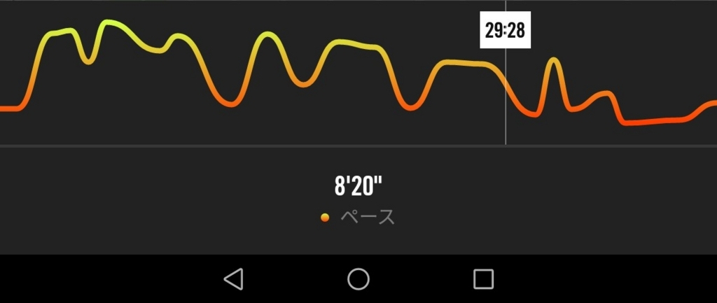 f:id:fuuta09neko:20180617112709j:plain