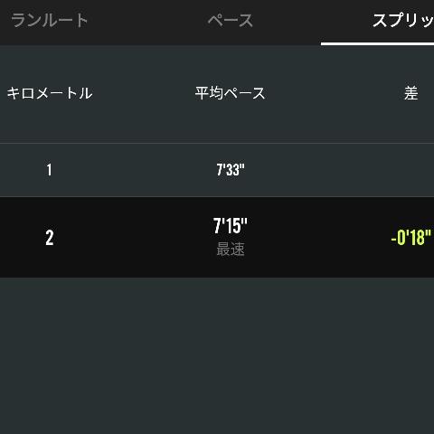 f:id:fuuta09neko:20180625164415p:plain