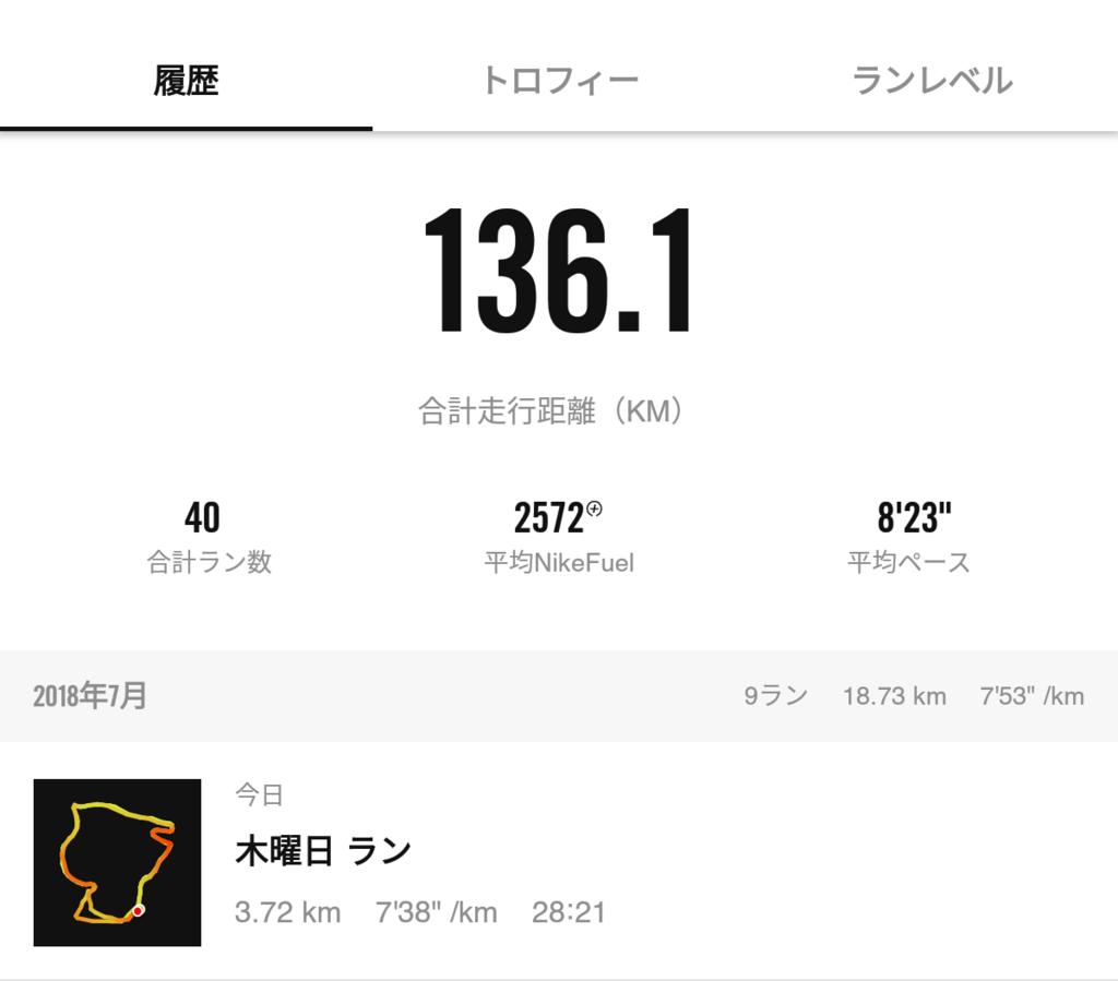 f:id:fuuta09neko:20180712101819p:plain