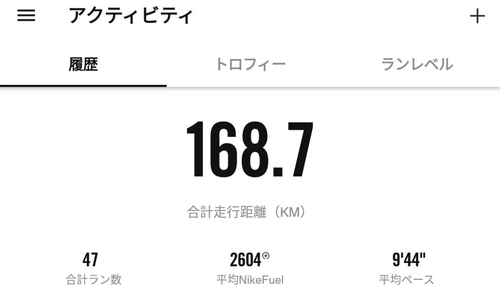 f:id:fuuta09neko:20180724150846p:plain