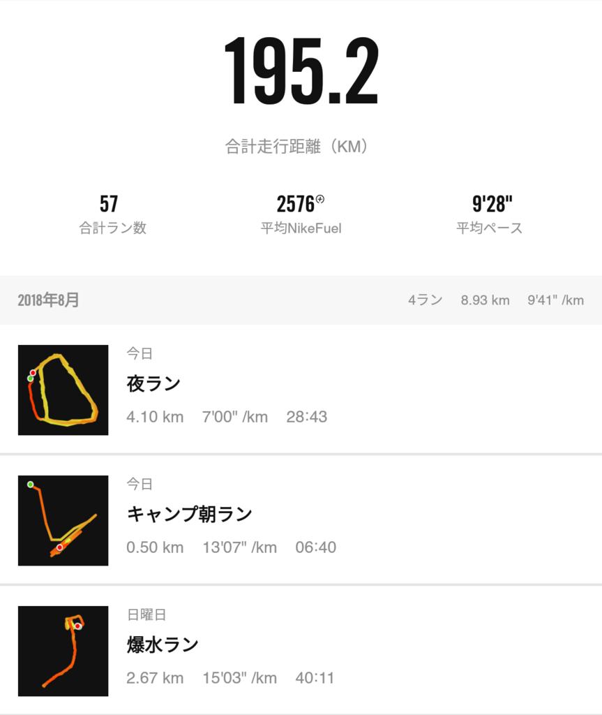 f:id:fuuta09neko:20180806203915p:plain